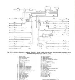 land rover series ii wiring diagram wiring schematic data rh 9 american football ausruestung de land rover series 3 wiring diagram land rover series 3  [ 1020 x 1495 Pixel ]