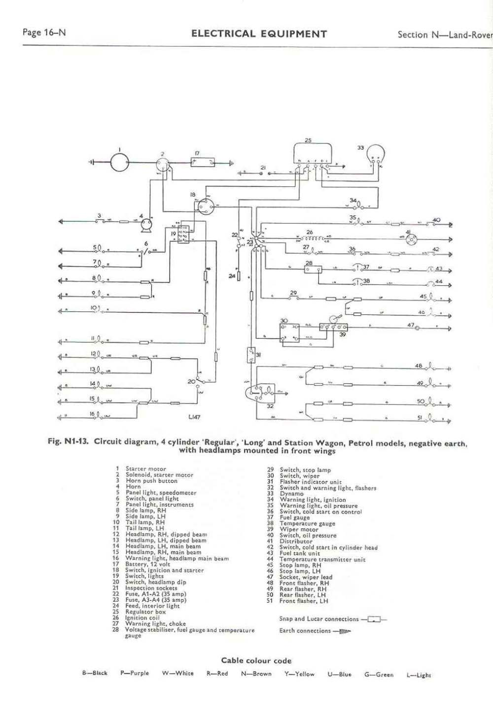medium resolution of land rover series ii wiring diagram wiring schematic data rh 9 american football ausruestung de land rover series 3 wiring diagram land rover series 3
