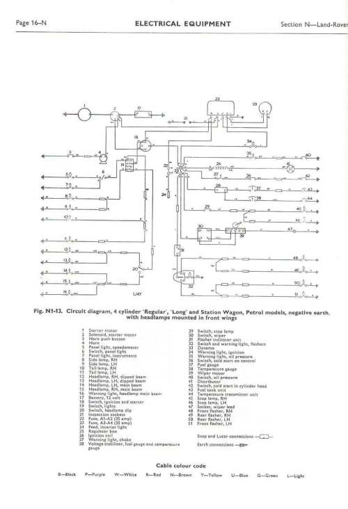 small resolution of land rover series ii wiring diagram wiring schematic data rh 9 american football ausruestung de land rover series 3 wiring diagram land rover series 3