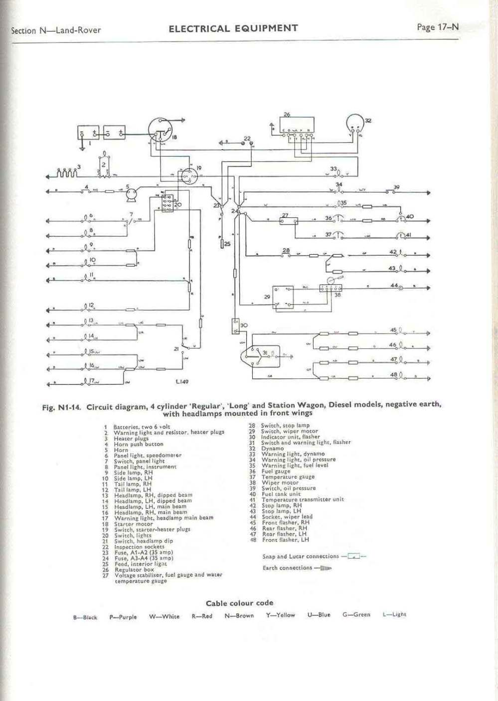 medium resolution of land rover series iia wiring diagram wiring library rh 90 skriptoase de land rover series 1 wiring diagram land rover series ii wiring diagram