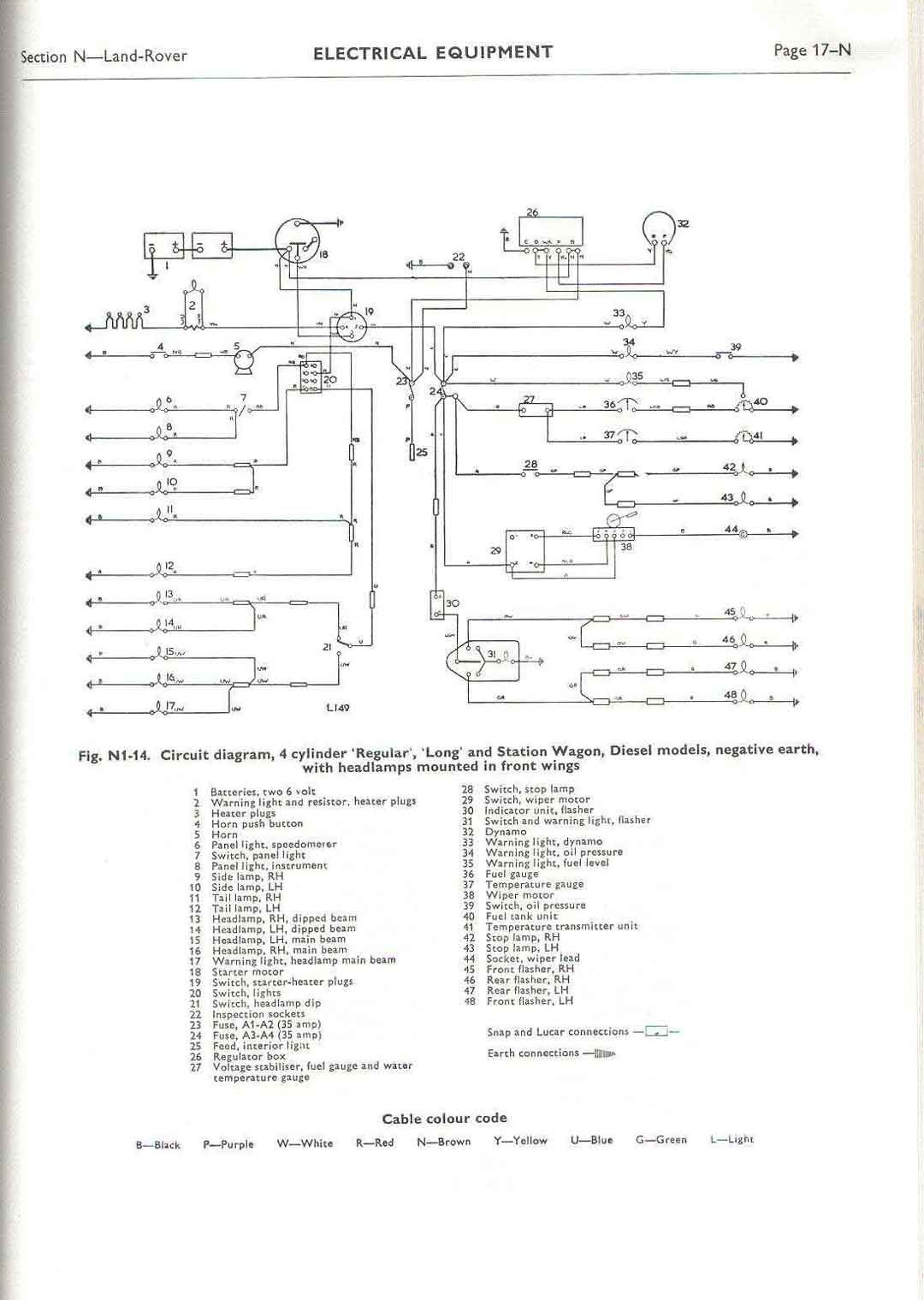 hight resolution of land rover series iia wiring diagram wiring library rh 90 skriptoase de land rover series 1 wiring diagram land rover series ii wiring diagram