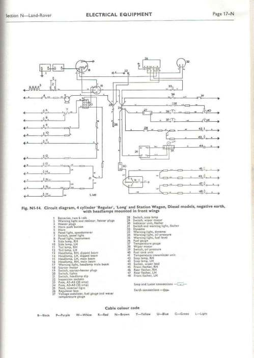 small resolution of land rover series iia wiring diagram wiring library rh 90 skriptoase de land rover series 1 wiring diagram land rover series ii wiring diagram