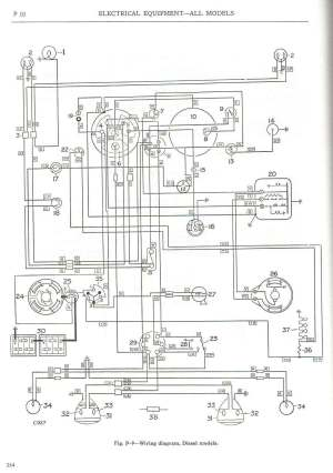 Land Rover FAQ  Repair & Maintenance  Series  Electrical  Reference  SI Wiring Diagrams