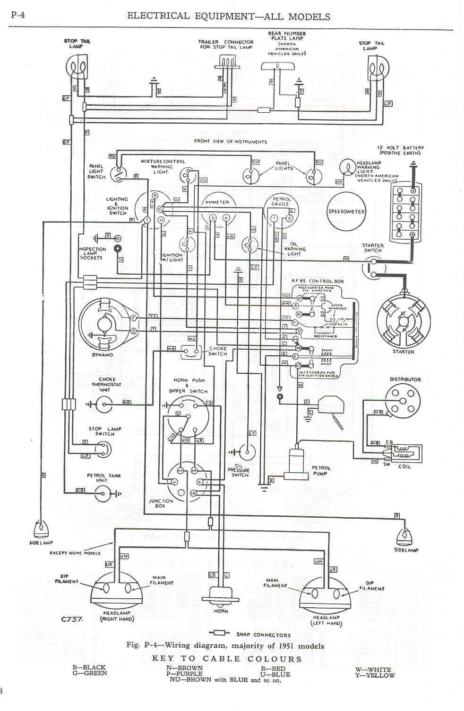 land roverlander 1 wiring diagram