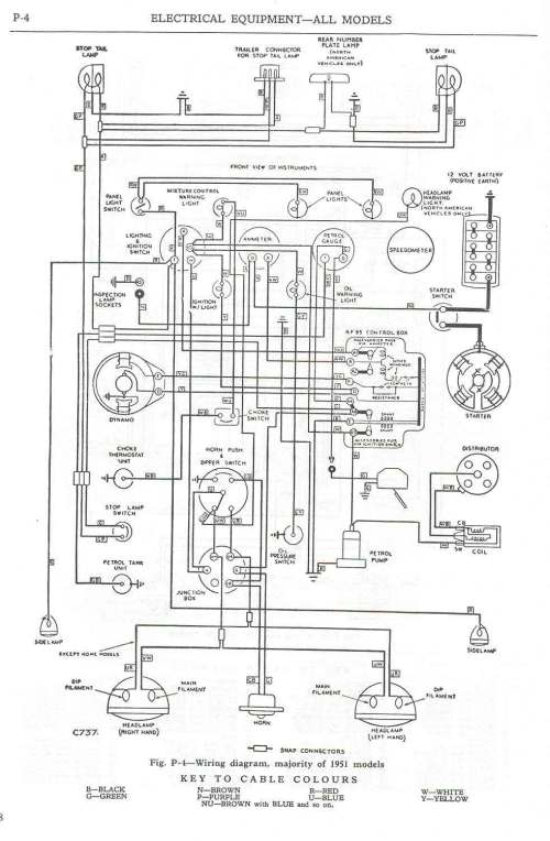 small resolution of rover p4 electrical diagram great installation of wiring diagram u2022rover p4 wiring diagram wiring diagram