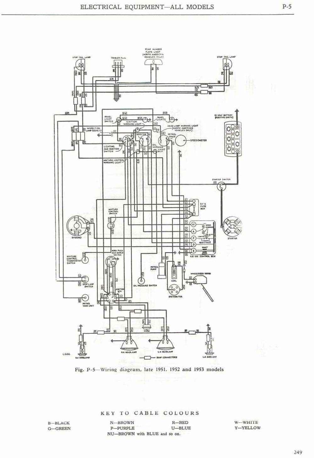 medium resolution of list of wiring diagram mopedwiki