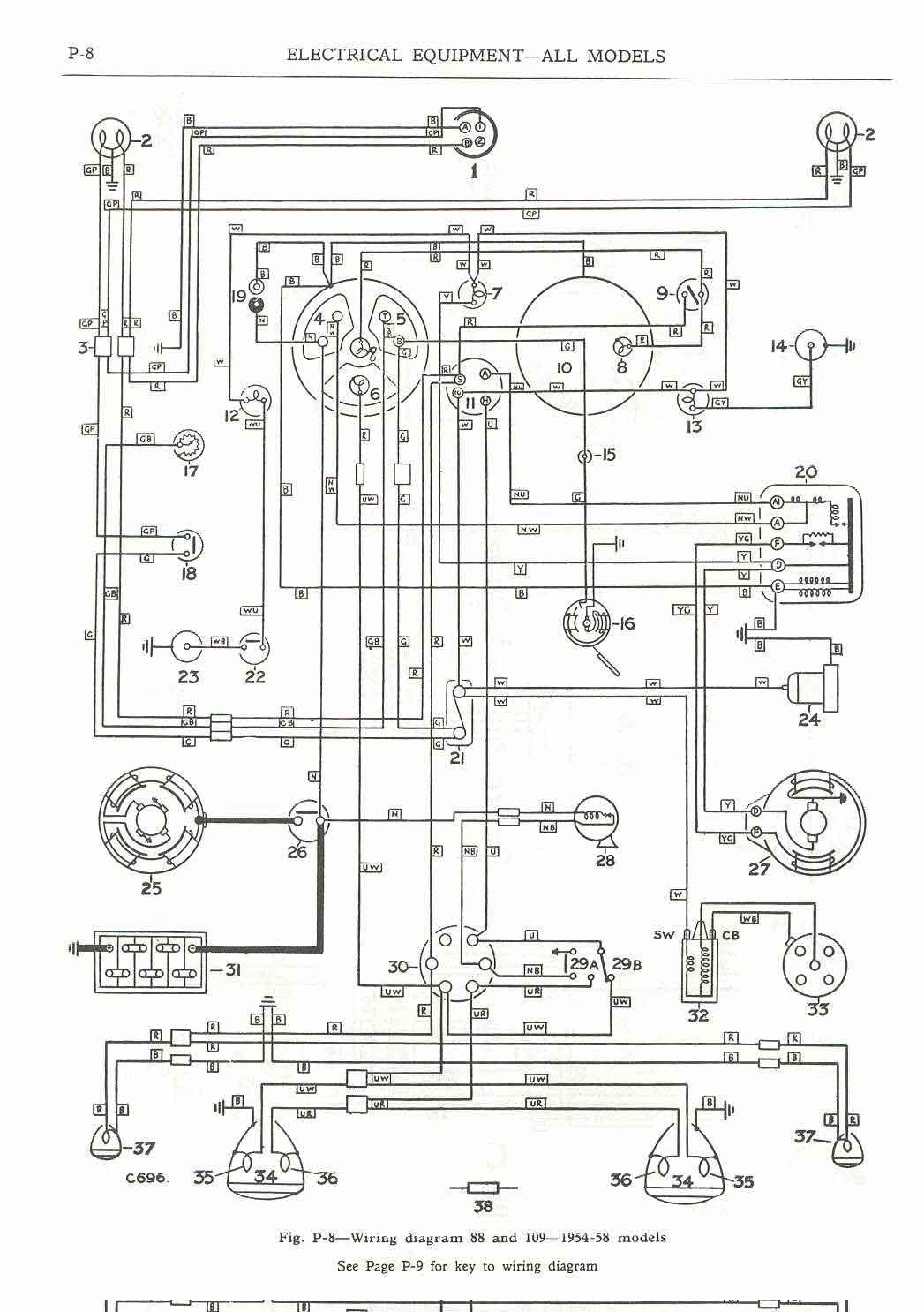 renault fluence 2013 cambio wiring diagram