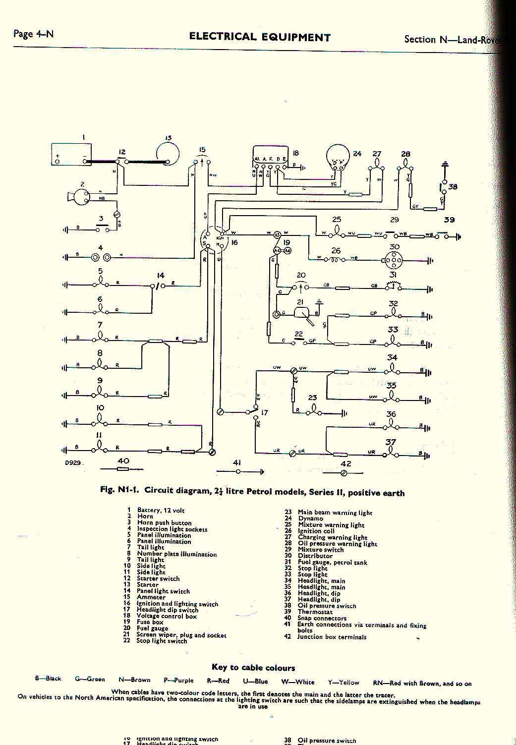 land rover discovery 1 wiring diagram of the atp molecule faq - repair & maintenance series electrical reference si diagrams