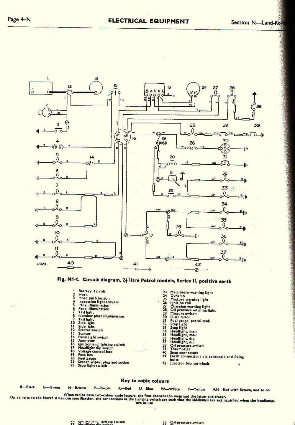medium resolution of land rover electrical wiring diagrams