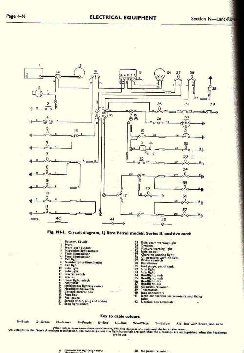 small resolution of land rover electrical wiring diagrams