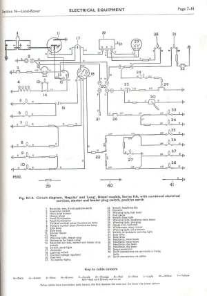 Land Rover Series 2a Wiring Diagram  Somurich