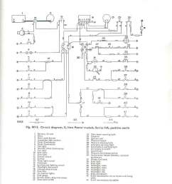 land rover faq repair maintenance series electrical land rover electrical wiring diagrams [ 1045 x 1535 Pixel ]
