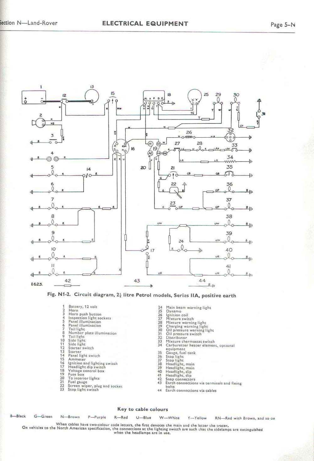 medium resolution of land rover faq repair maintenance series electrical land rover electrical wiring diagrams