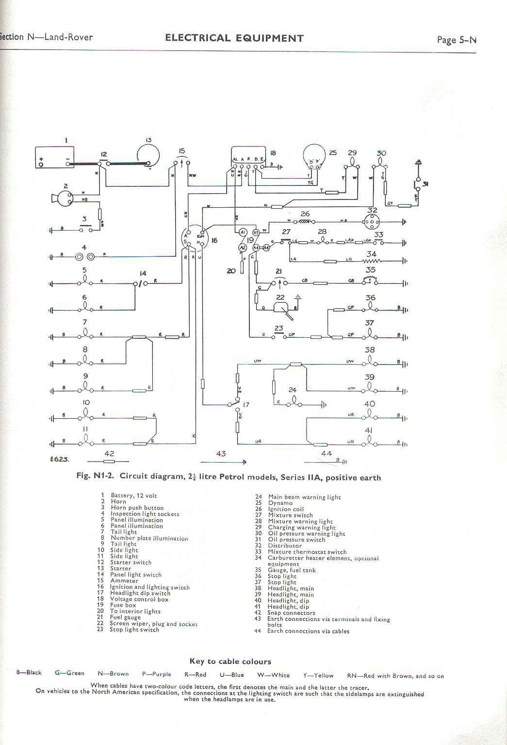 hight resolution of land rover faq repair u0026 maintenance series electrical wiring diagram series