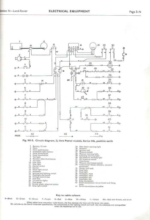 small resolution of land rover faq repair maintenance series electrical land rover electrical wiring diagrams