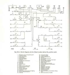 land rover faq repair maintenance series electrical rover v8 wiring diagrams land rover electrical wiring [ 1041 x 1484 Pixel ]