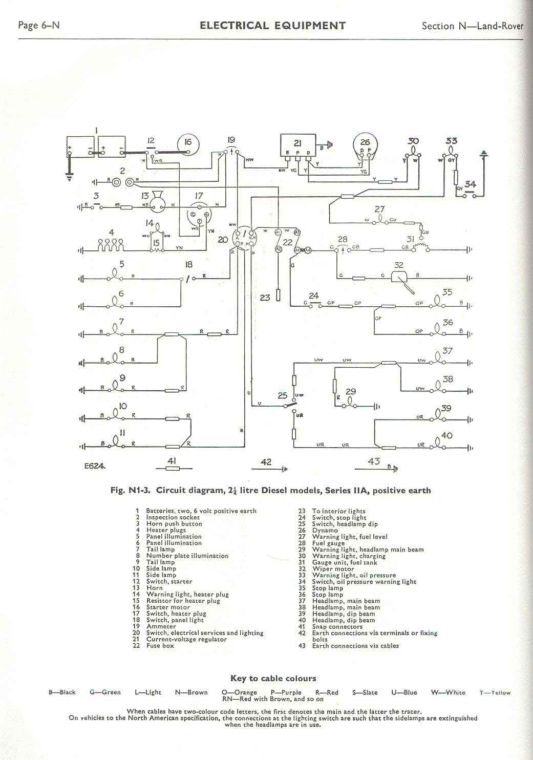 hight resolution of land rover faq repair maintenance series electrical rh lrfaq org land rover series 2a wiring diagram land rover series 2a wiring diagram