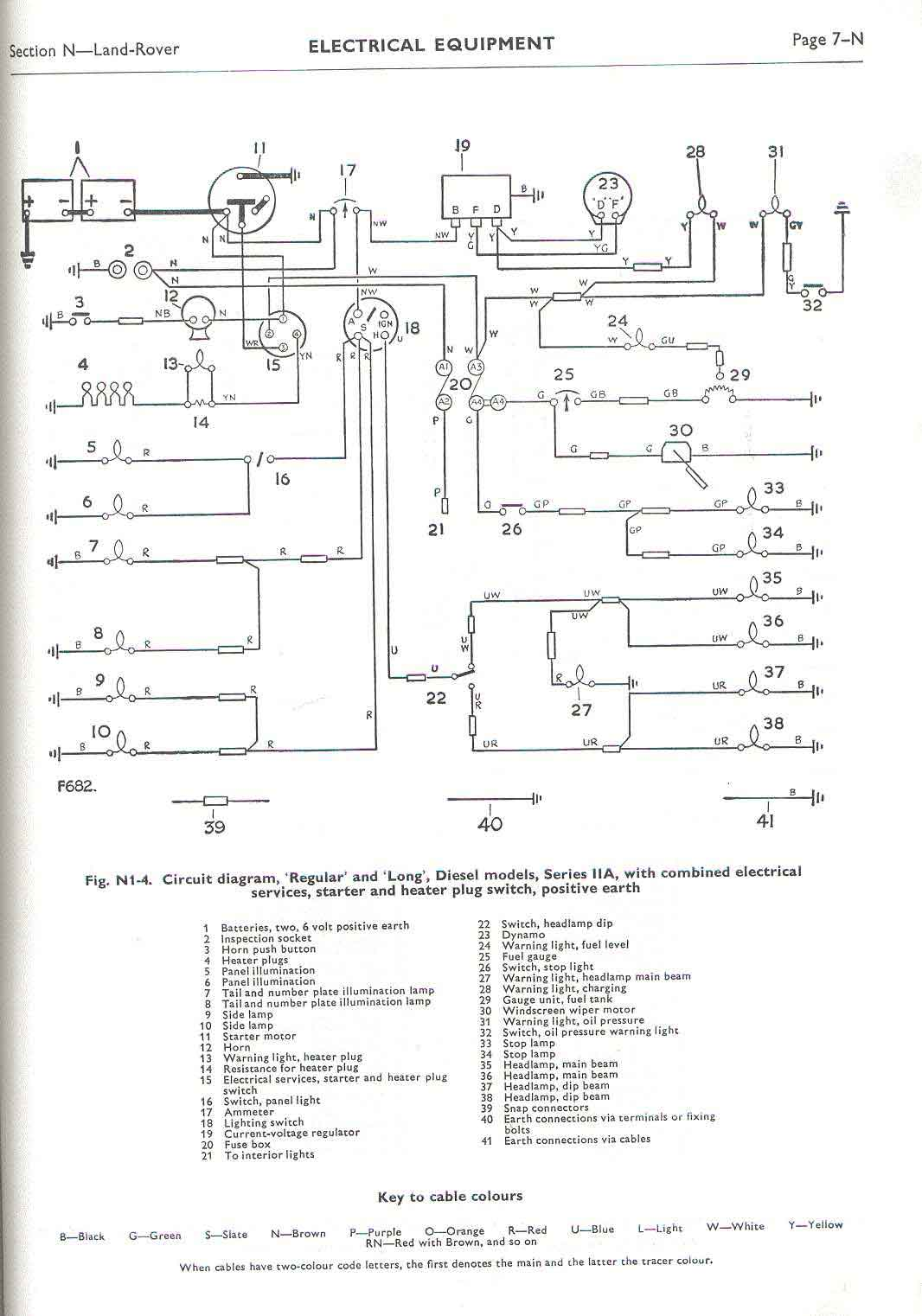Land Rover Series 3 Wiring Diagram Iii