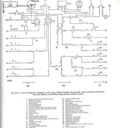land rover faq repair maintenance series electrical 1970 land rover wiring [ 1066 x 1522 Pixel ]