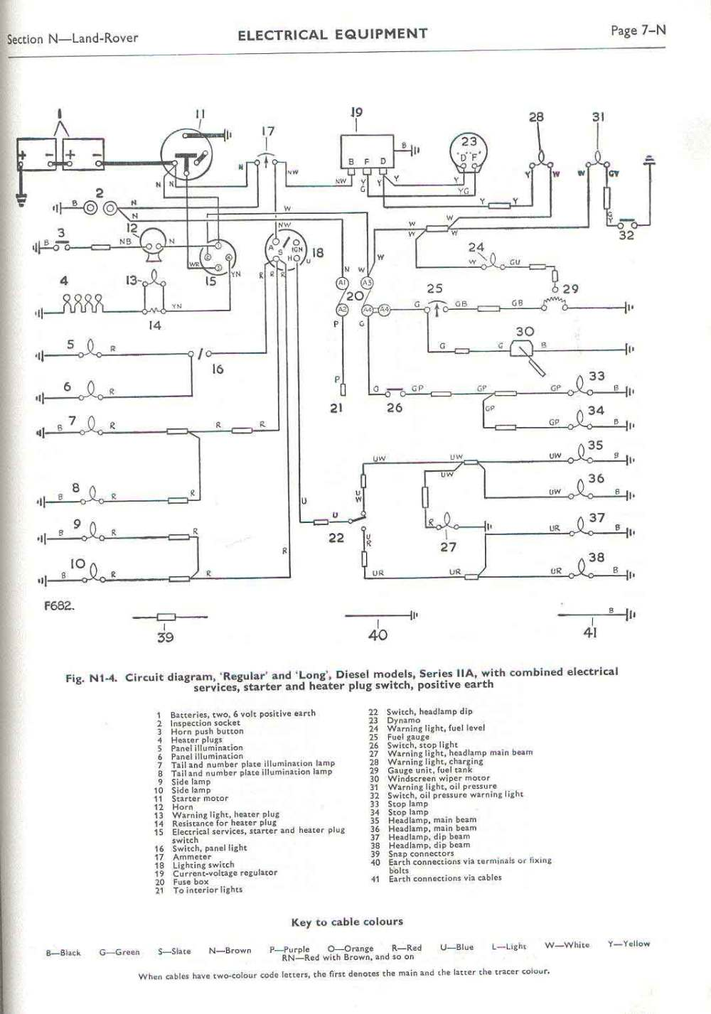 medium resolution of land rover faq repair maintenance series electrical 1970 land rover wiring