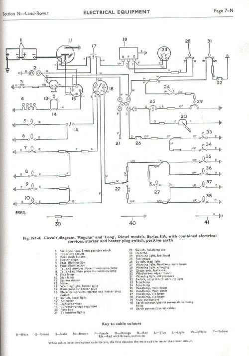 small resolution of land rover faq repair maintenance series electrical 1970 land rover wiring
