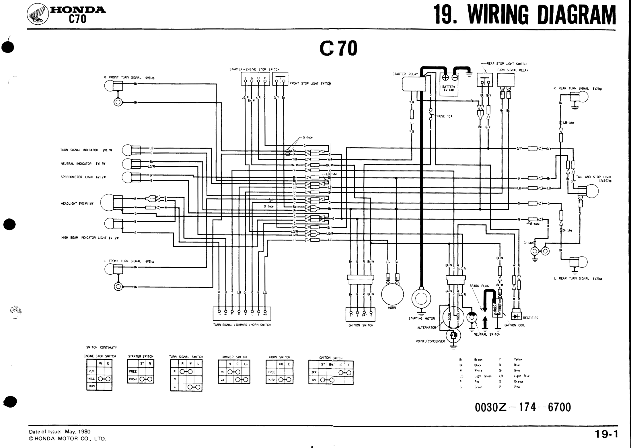 1980 honda twin star wiring diagram picture wiring diagram