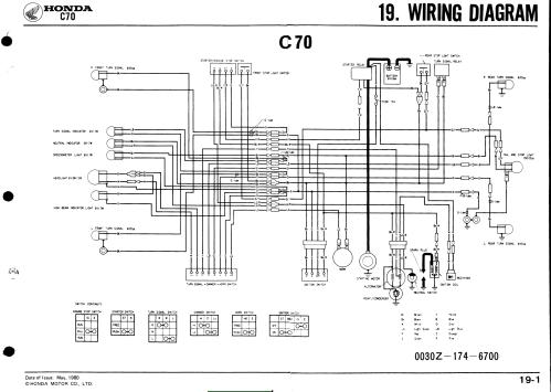 small resolution of  wiring diagram s 100 honda hobbit wiring diagram honda hobbit camino toothed honda wiring diagram at