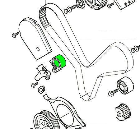 Land Rover generatorrem for Freelander 1 V6 motoren