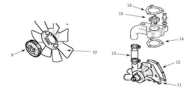 Defender Cooling Water Pump Thermostat Viscous for V8