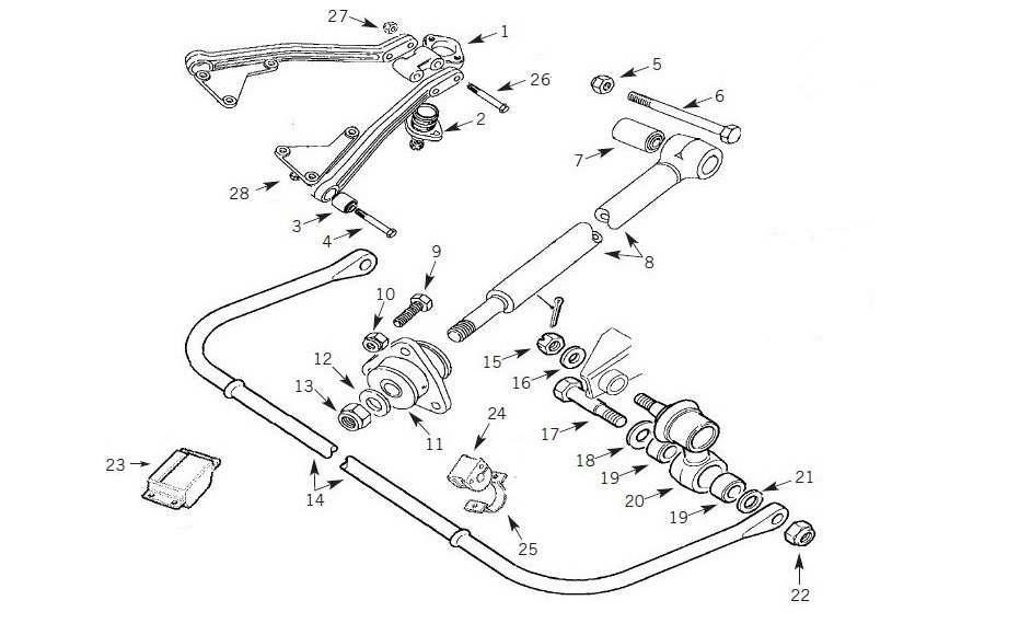 Evoque Range Rover Fuse Box. Rover. Auto Wiring Diagram