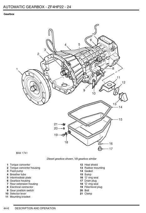 Land Rover Discovery Td5 Wiring Diagram