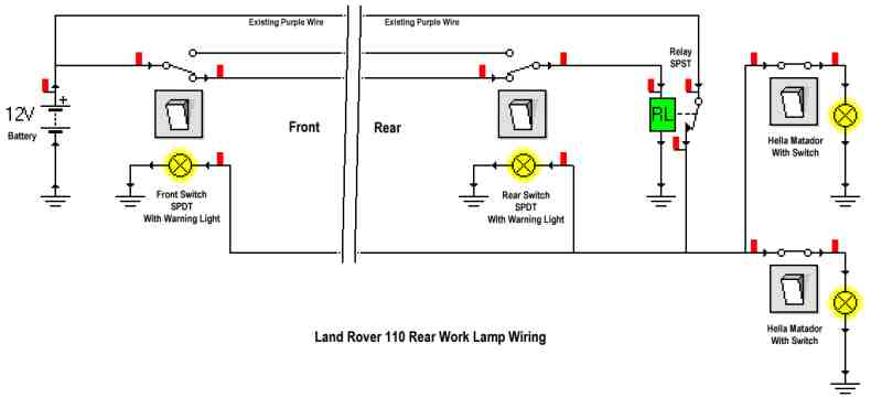 Land Rover Defender 110 Wiring Diagram