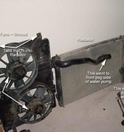 c5 corvette part diagram radiator removal [ 1024 x 768 Pixel ]