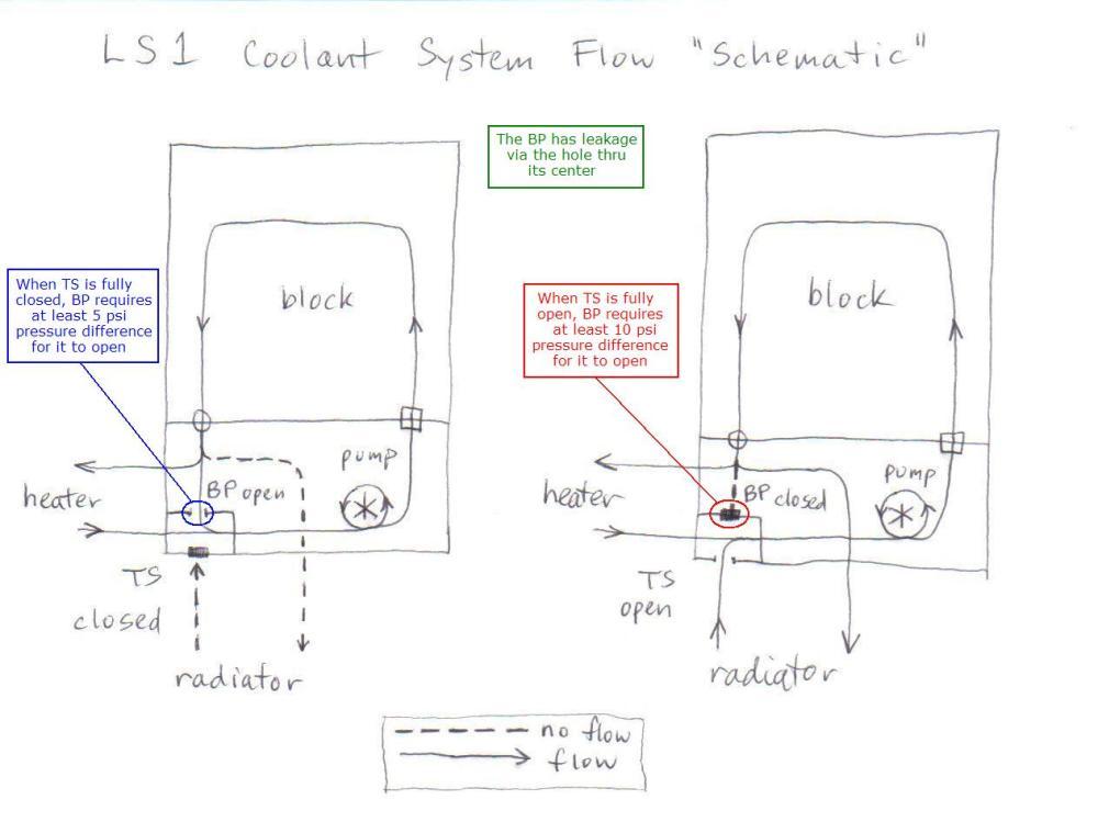 medium resolution of 1999 2002 ls1 ecm diagrams 1999 free engine image for