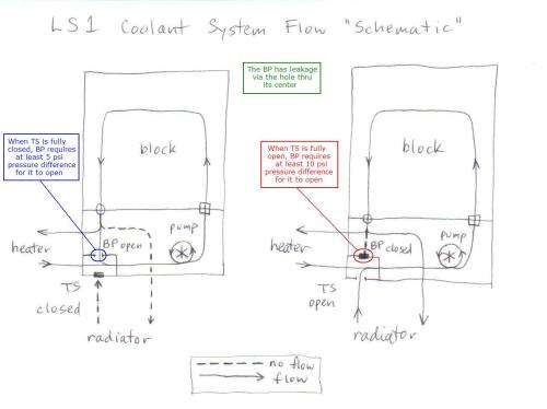 small resolution of 1999 2002 ls1 ecm diagrams 1999 free engine image for
