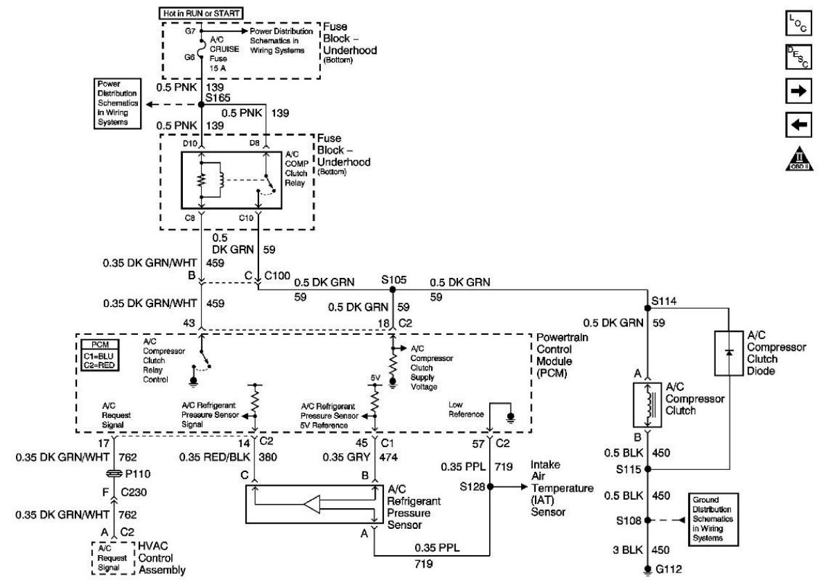 ls1 wiring diagram for conversion rat digestive system quiz ignition switch fuse electrical schematic diagrams gm ls swap 1998