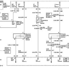 Engine Wiring Harness Diagram Honda Civic Stereo 2003 Standalone Ls1 Computer