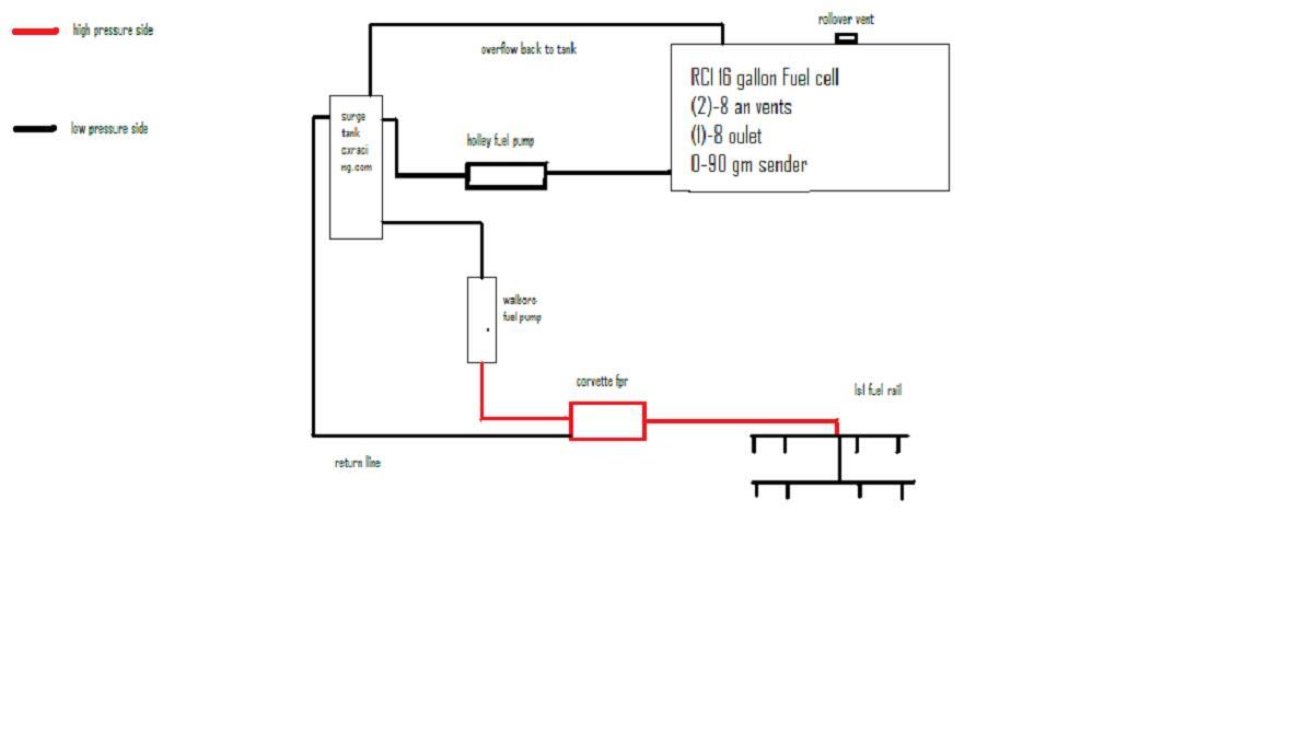 wiring diagram 1968 chevy pickup