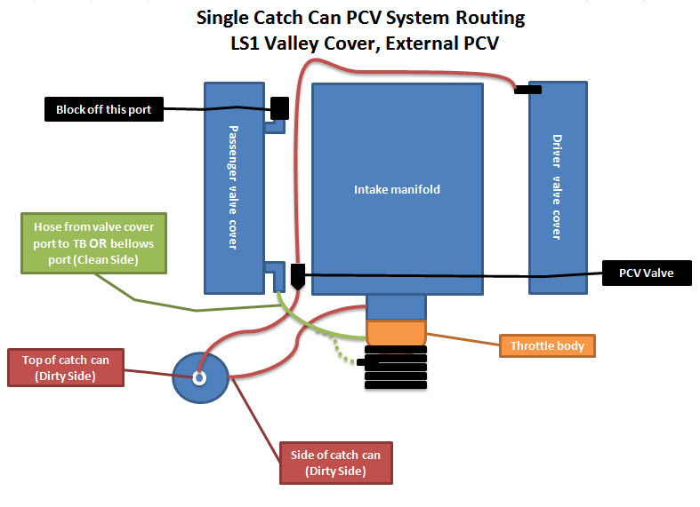 Can I Get A Vacuum Line Routing Finddiagramvacuumlines1981jeep