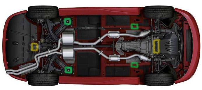 2005 nissan frontier trailer wiring diagram telecaster 4 way switch frame schematics | get free image about