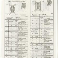 Vz Headlight Wiring Diagram Kenwood Car Stereo 2009/10 Truck - Performancetrucks.net Forums
