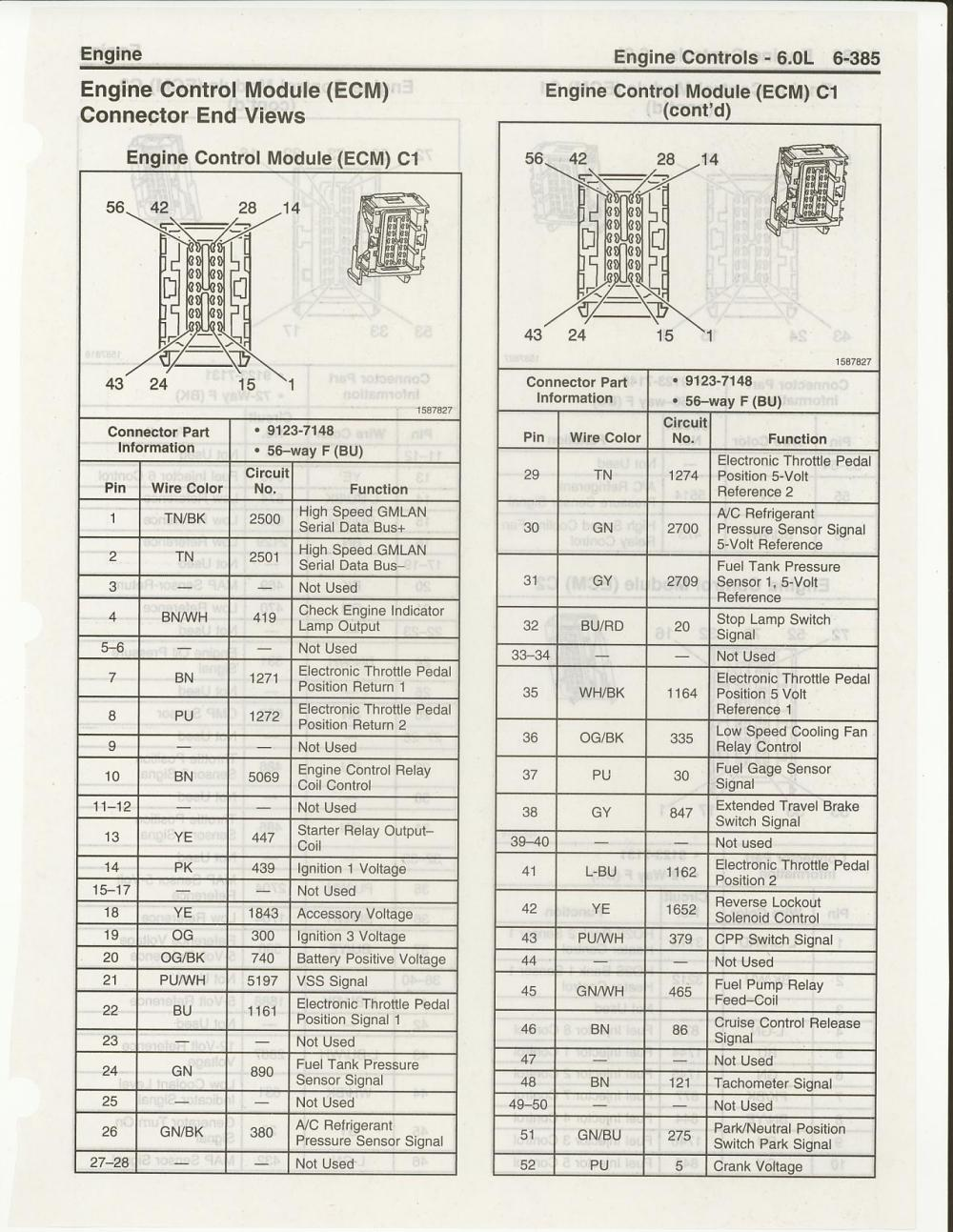 medium resolution of pinouts and wiring diagrams page 4 ls1tech camaro and firebird 1990 silverado wiring diagram 2005 silverado pcm wiring diagram
