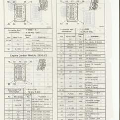 Ls3 Map Sensor Wiring Diagram Hdmi To Rca How Make A Stand Alone Harness For My Ls2