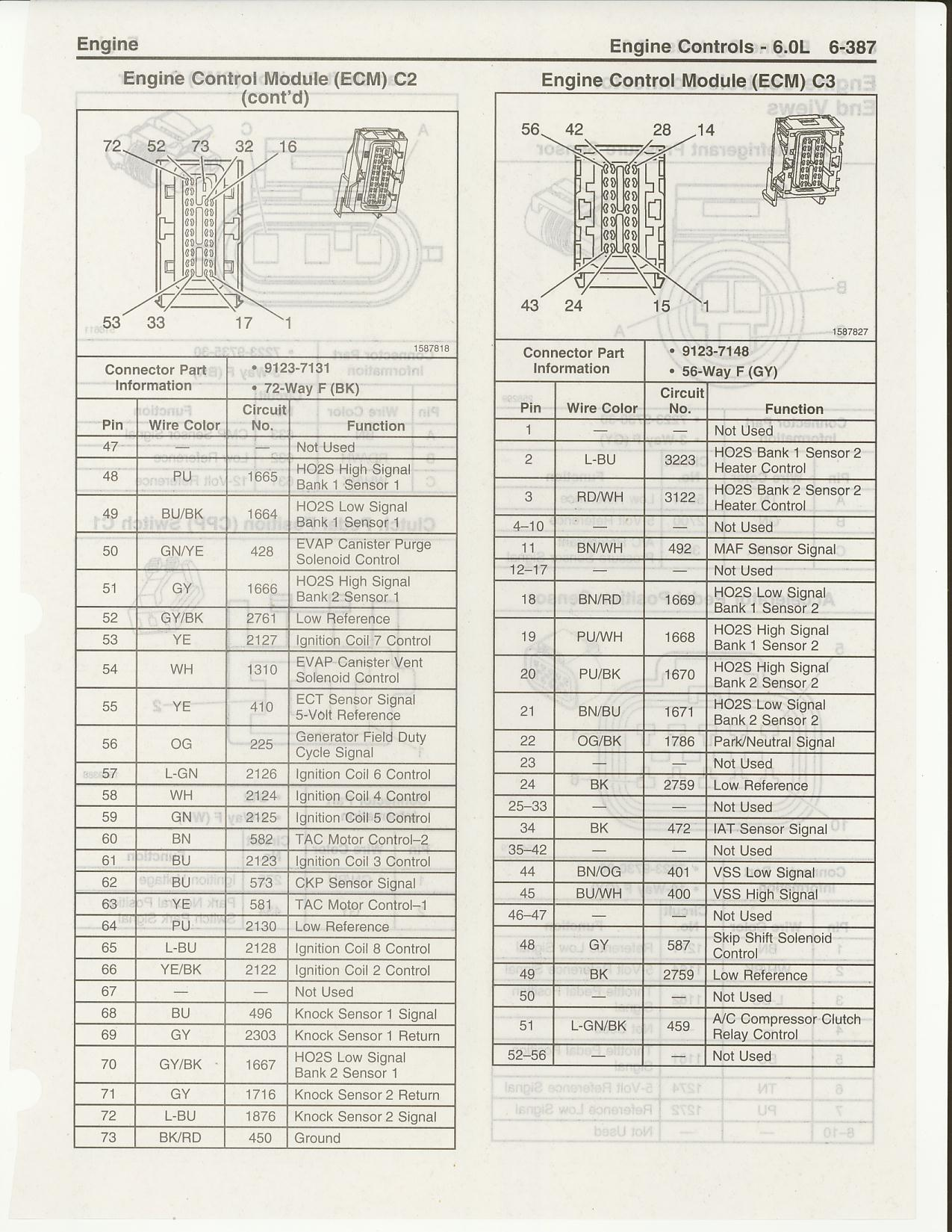 cat 5 wiring diagram pdf 2000 sportster 1200 how to make a stand alone harness for my ls2?