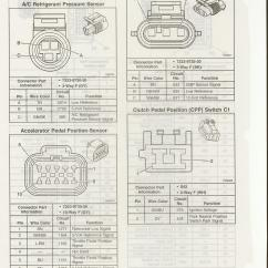 Lt1 Swap Wiring Diagram 2006 Chevy Colorado Trailer Wire Harness For Alternator Get Free Image About