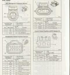 2006 gto map iat wiring diagram wiring library rh 26 evitta de 1964 gto dash wiring diagram 1964 gto dash wiring diagram [ 1275 x 1649 Pixel ]