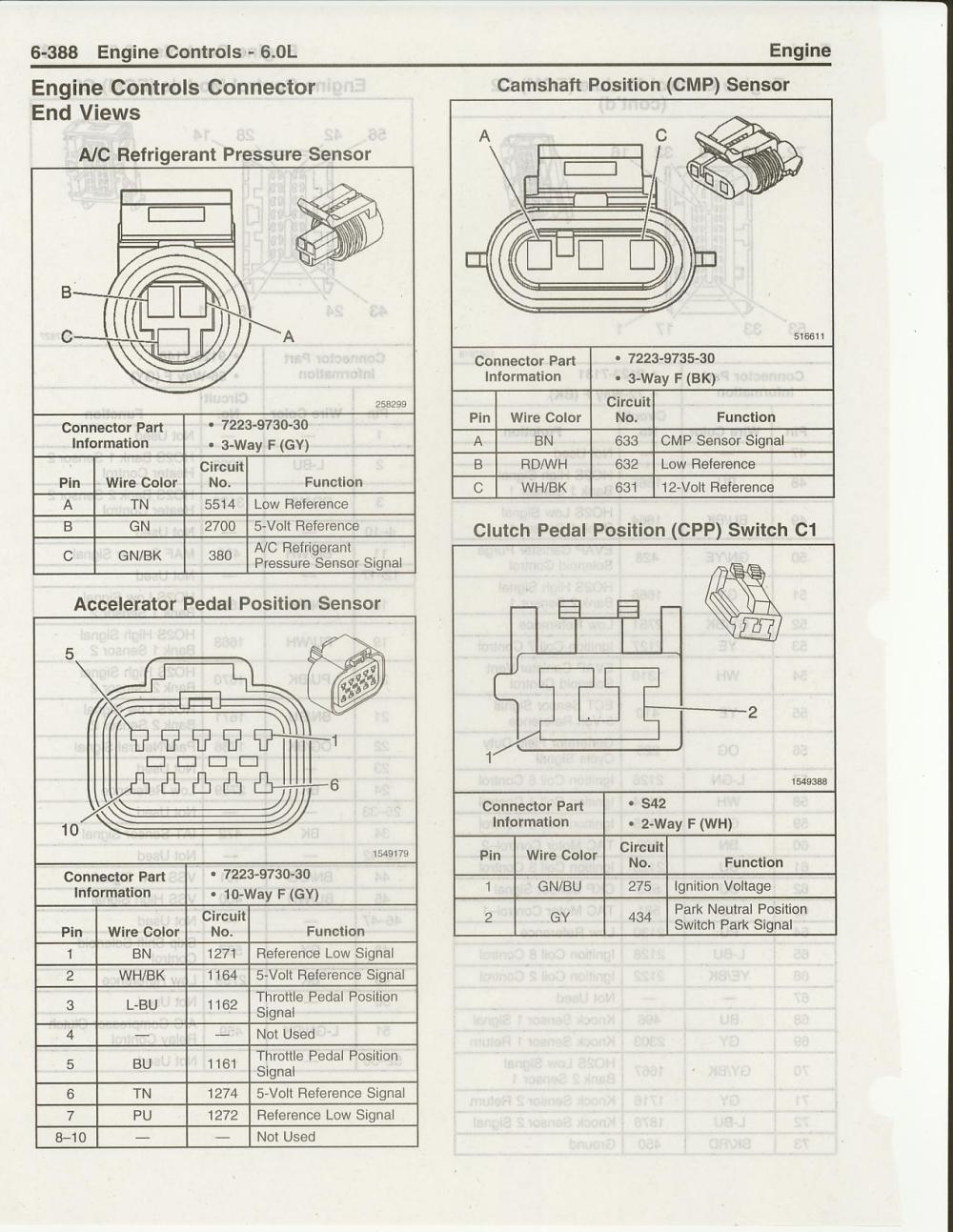 medium resolution of 2006 gto map iat wiring diagram wiring library rh 26 evitta de 1964 gto dash wiring diagram 1964 gto dash wiring diagram
