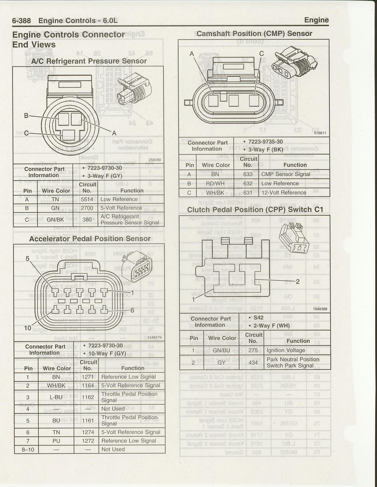 hight resolution of 2006 gto map iat wiring diagram wiring library rh 26 evitta de 1964 gto dash wiring diagram 1964 gto dash wiring diagram