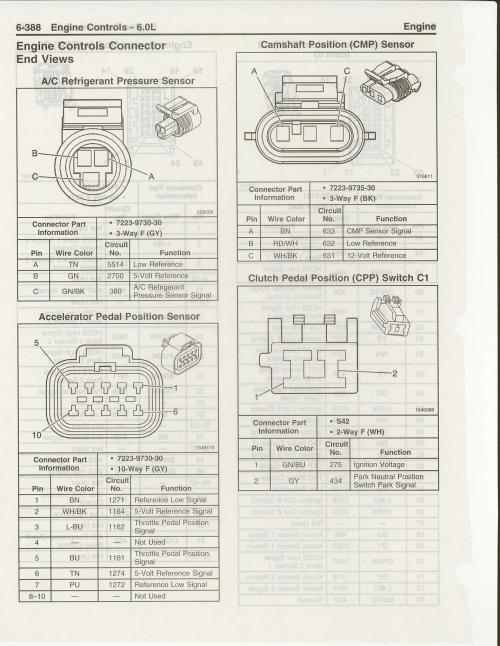 small resolution of 2006 gto map iat wiring diagram wiring library rh 26 evitta de 1964 gto dash wiring diagram 1964 gto dash wiring diagram