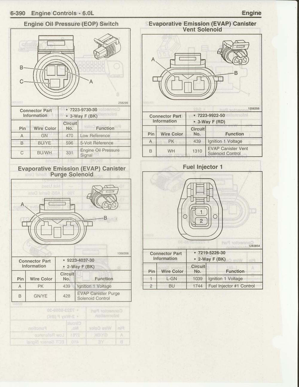 medium resolution of engine oil pressure evap purge evap vent fuel inj 1
